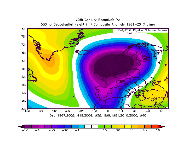 Prognose Sept Dezember 2015