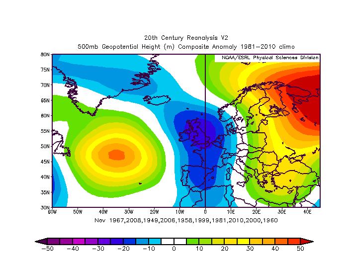 Prognose Sept November 2015